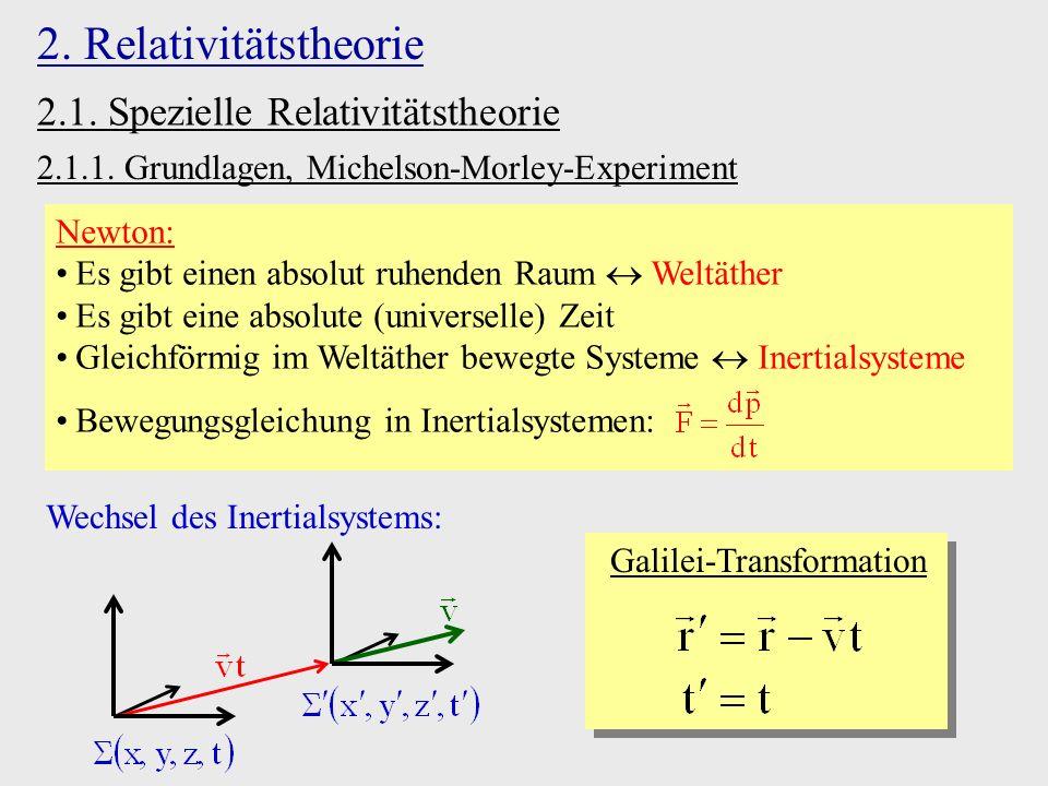 Einstein: Es gibt keinen Weltäther und keine absolute Zeit Physikalische Gesetze sind in allen Inertialsystemen identisch (Äquivalenzpostulat) Die Vakuumlichtgeschwindigkeit c 8 m s ist eine Naturkonstante, unabhängig vom Inertialsystem und unabhängig von der Geschwindigkeit der Lichtquelle Lorentz-TransformationWechsel des Inertialsystems: Spezialfall: