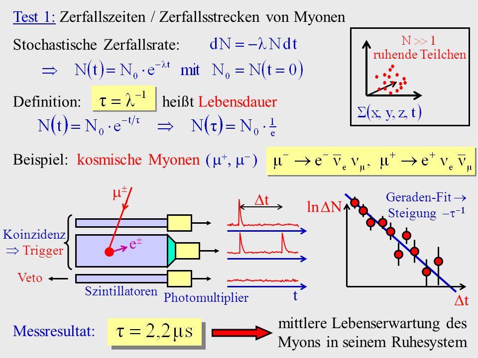 Test 1: Zerfallszeiten / Zerfallsstrecken von Myonen Stochastische Zerfallsrate: ruhende Teilchen Definition: heißt Lebensdauer Beispiel: kosmische My