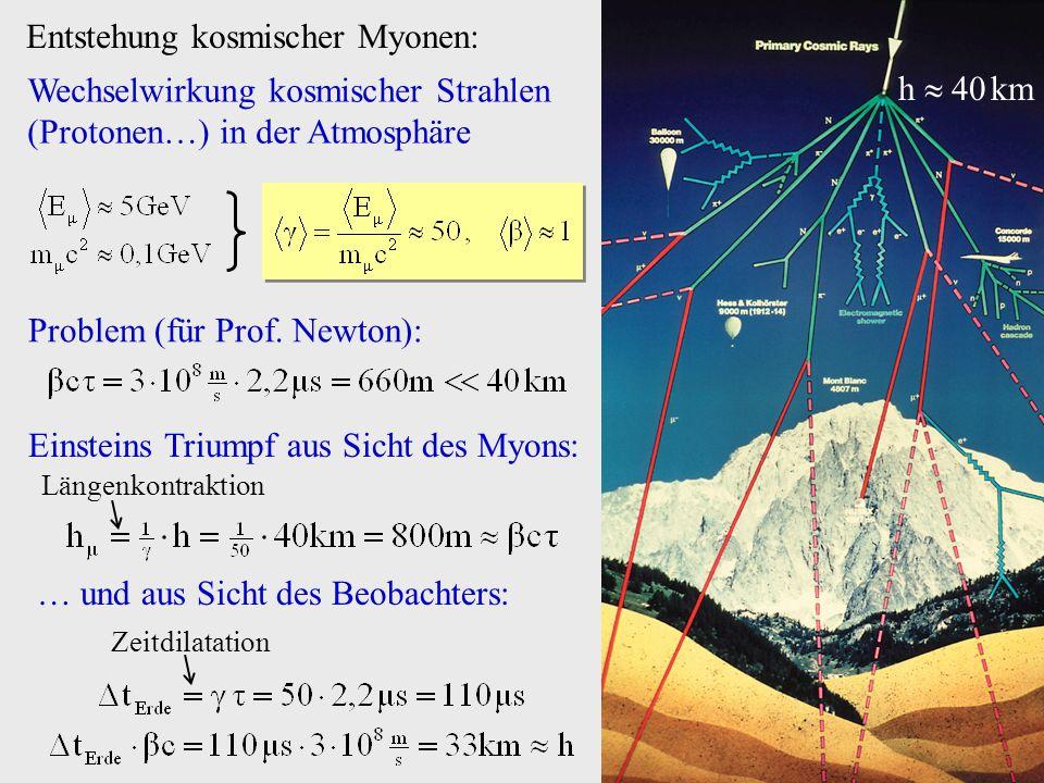Entstehung kosmischer Myonen: h km Wechselwirkung kosmischer Strahlen (Protonen…) in der Atmosphäre Problem (für Prof. Newton): Einsteins Triumpf aus