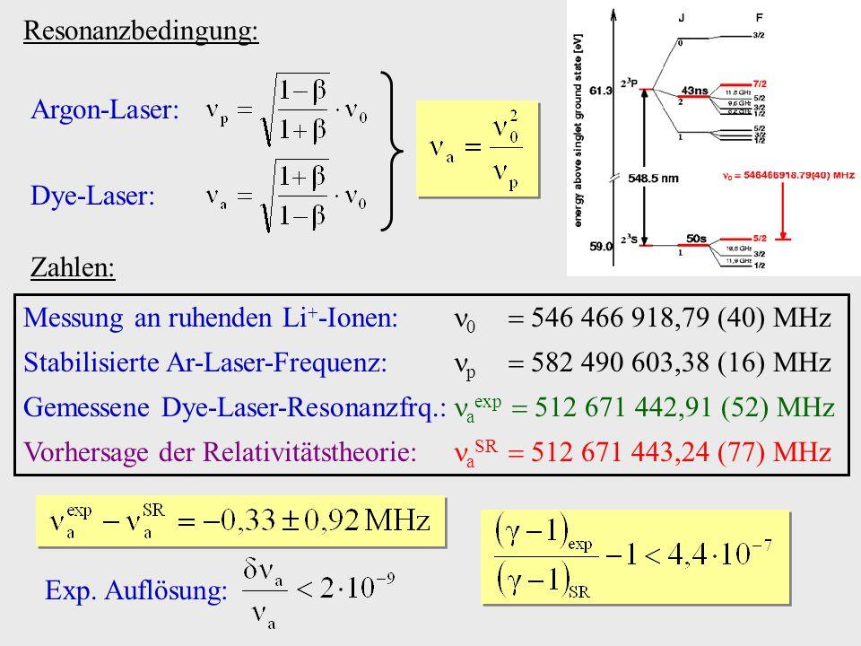 Resonanzbedingung: Argon-Laser: Dye-Laser: Zahlen: Messung an ruhenden Li -Ionen: 0 546 466 918,79 (40) MHz Stabilisierte Ar-Laser-Frequenz: p 582 490