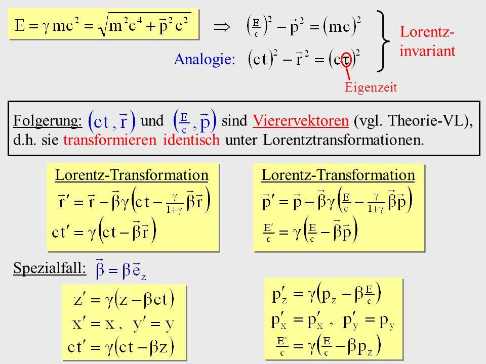 Analogie: Eigenzeit Lorentz- invariant Lorentz-Transformation Spezialfall: Folgerung: und sind Vierervektoren (vgl. Theorie-VL), d.h. sie transformier