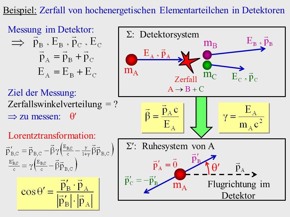 Beispiel: Zerfall von hochenergetischen Elementarteilchen in Detektoren mAmA Zerfall A B C mBmB mCmC : Detektorsystem mAmA : Ruhesystem von A Flugrich