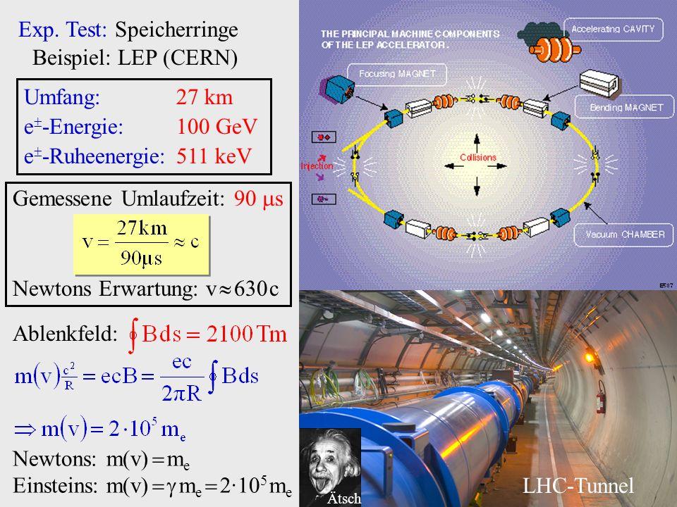 Exp. Test: Speicherringe LHC-Tunnel Beispiel: LEP (CERN) Umfang: 27 km e -Energie:100 GeV e -Ruheenergie:511 keV Gemessene Umlaufzeit: 90 s Newtons Er