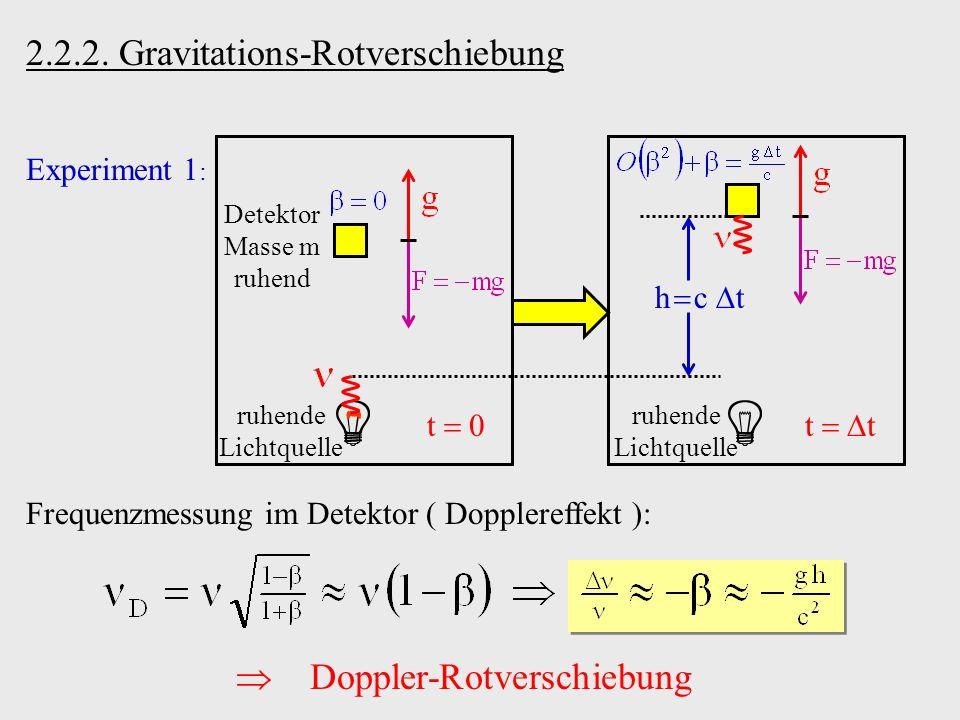 2.2.2. Gravitations-Rotverschiebung h c t Experiment 1 : ruhende Lichtquelle Detektor Masse m ruhend t 0 ruhende Lichtquelle t Frequenzmessung im Dete