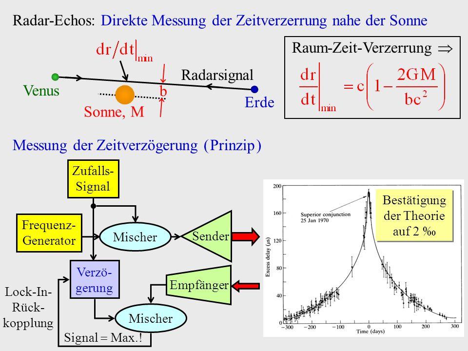Radar-Echos: Direkte Messung der Zeitverzerrung nahe der Sonne Sonne, M Erde Venus b Radarsignal Raum-Zeit-Verzerrung Messung der Zeitverzögerung ( Pr
