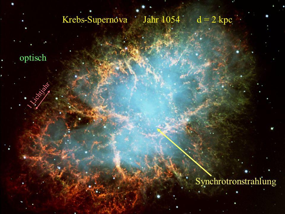 Synchrotronstrahlung Krebs-Supernova Jahr 1054 d = 2 kpc optisch 1 Lichtjahr