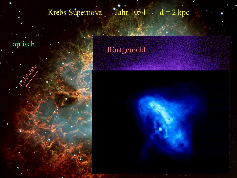 Krebs-Supernova Jahr 1054 d = 2 kpc optisch 1 Lichtjahr Röntgenbild 1 Lichtjahr