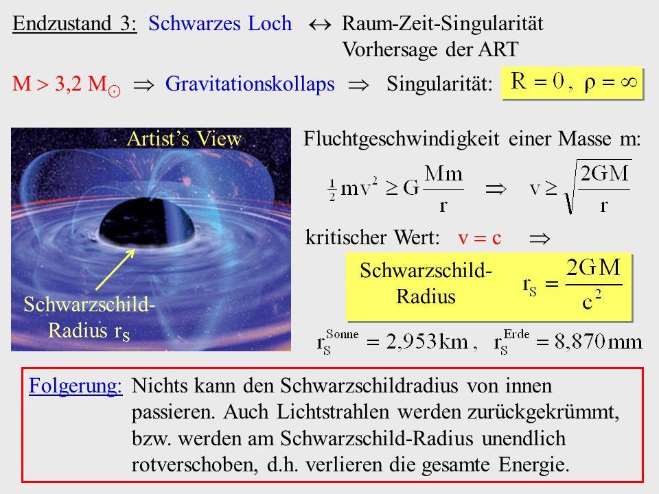 Endzustand 3: Schwarzes Loch Raum-Zeit-Singularität Vorhersage der ART M 3,2 M Gravitationskollaps Singularität: Artists View Schwarzschild- Radius r