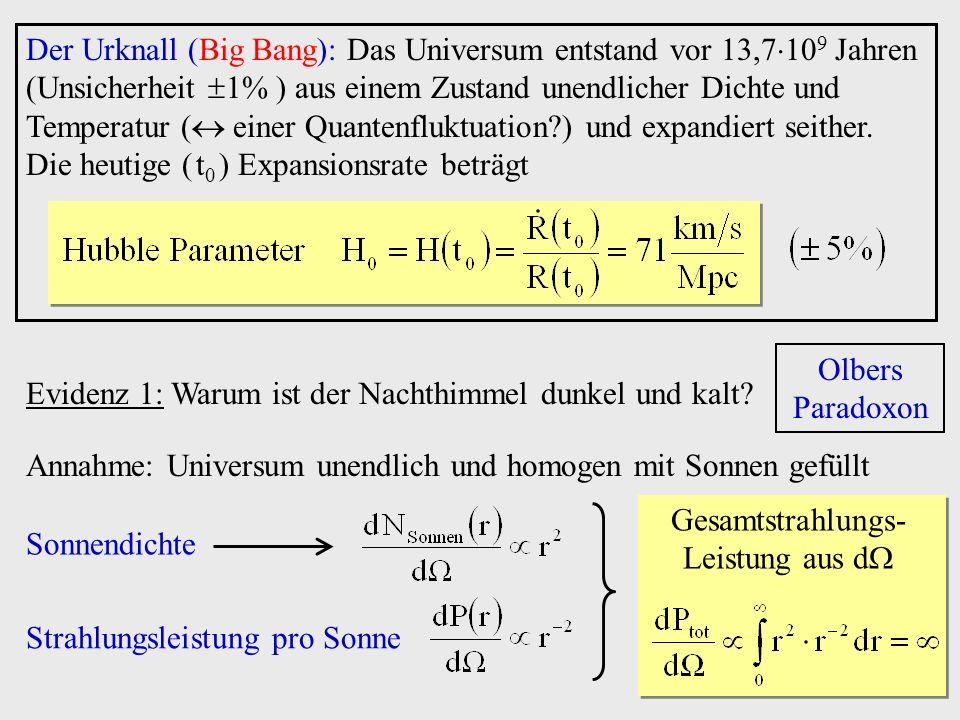 Der Urknall (Big Bang): Das Universum entstand vor 13,7 10 9 Jahren (Unsicherheit 1% ) aus einem Zustand unendlicher Dichte und Temperatur ( einer Qua