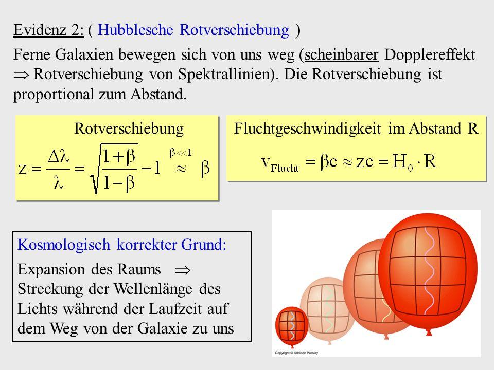 Evidenz 2: ( Hubblesche Rotverschiebung ) Ferne Galaxien bewegen sich von uns weg (scheinbarer Dopplereffekt Rotverschiebung von Spektrallinien). Die