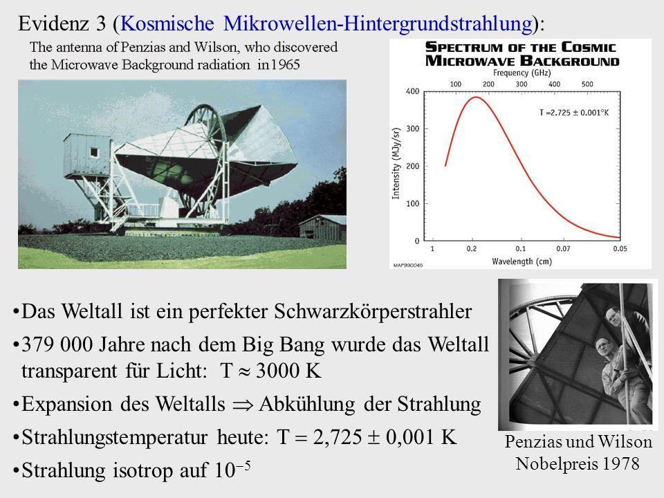 Evidenz 3 (Kosmische Mikrowellen-Hintergrundstrahlung): Penzias und Wilson Nobelpreis 1978 Das Weltall ist ein perfekter Schwarzkörperstrahler 379 000