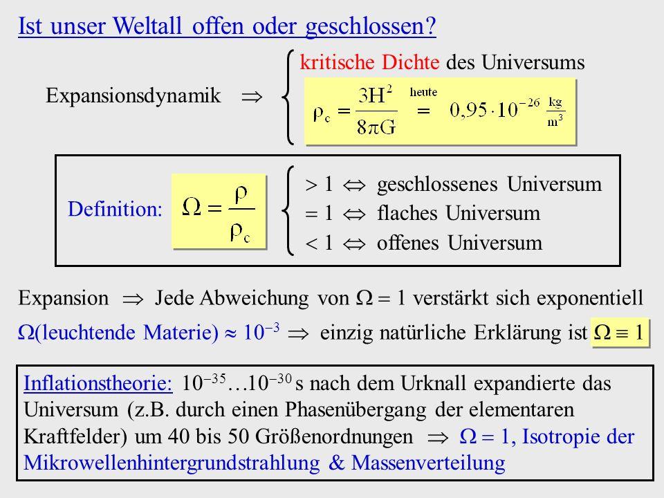 Ist unser Weltall offen oder geschlossen? kritische Dichte des Universums geschlossenes Universum flaches Universum offenes Universum Definition: Expa