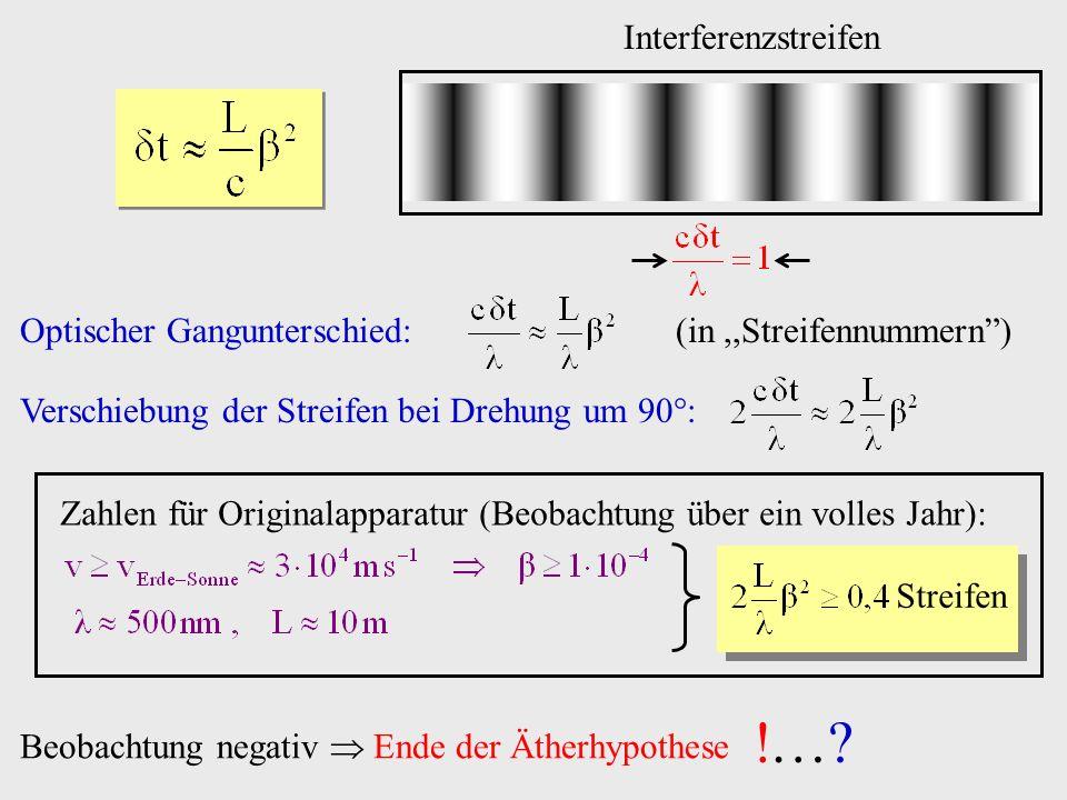 Interferenzstreifen Optischer Gangunterschied: (in,,Streifennummern) Verschiebung der Streifen bei Drehung um 90 : Streifen Zahlen für Originalapparat