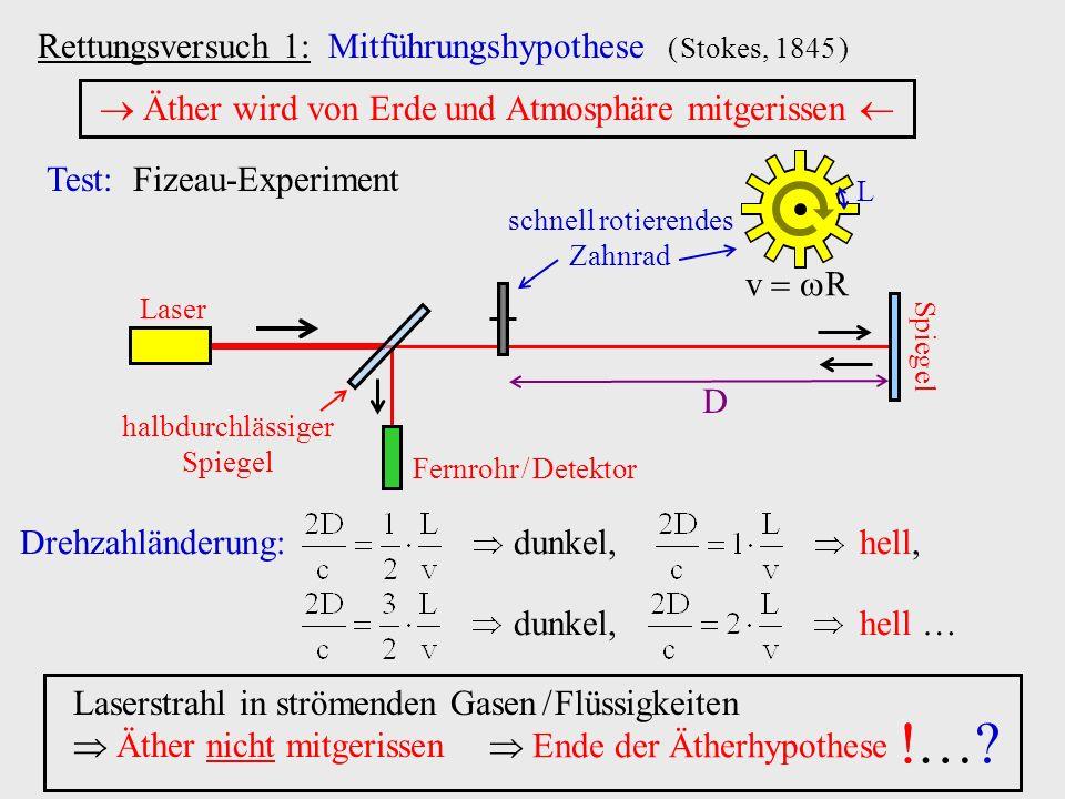 Ende der Ätherhypothese Rettungsversuch 1: Mitführungshypothese ( Stokes, 1845 ) Äther wird von Erde und Atmosphäre mitgerissen Test: Fizeau-Experimen