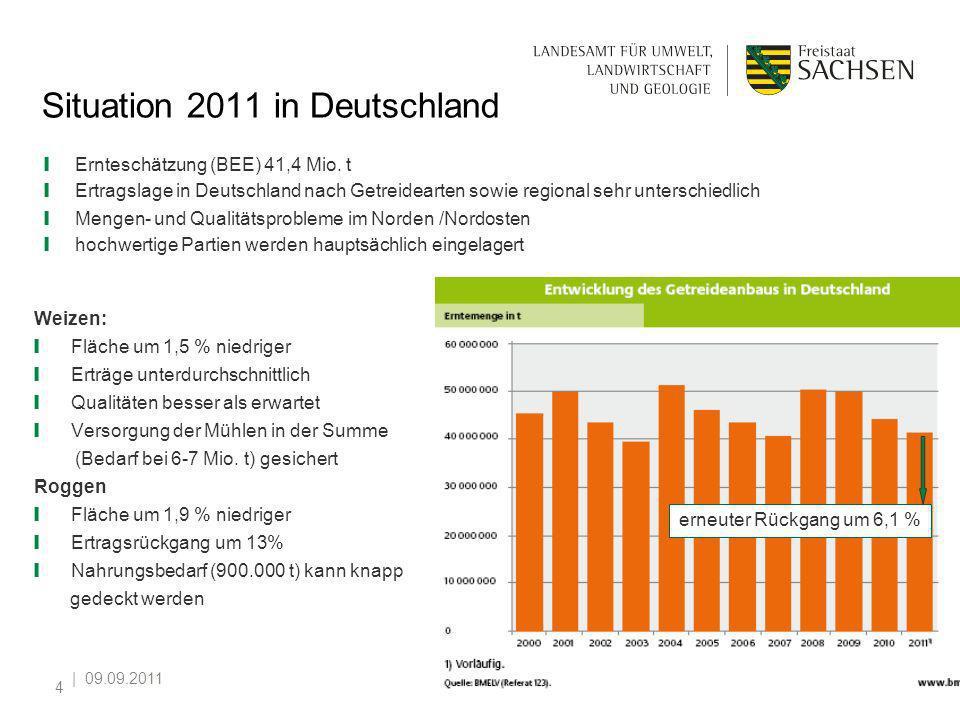   09.09.2011 4 Situation 2011 in Deutschland Weizen: Fläche um 1,5 % niedriger Erträge unterdurchschnittlich Qualitäten besser als erwartet Versorgung
