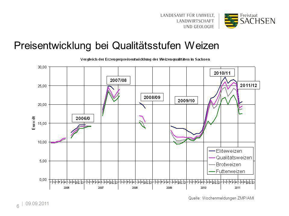   09.09.2011 6 Preisentwicklung bei Qualitätsstufen Weizen Quelle: Wochenmeldungen ZMP/AMI