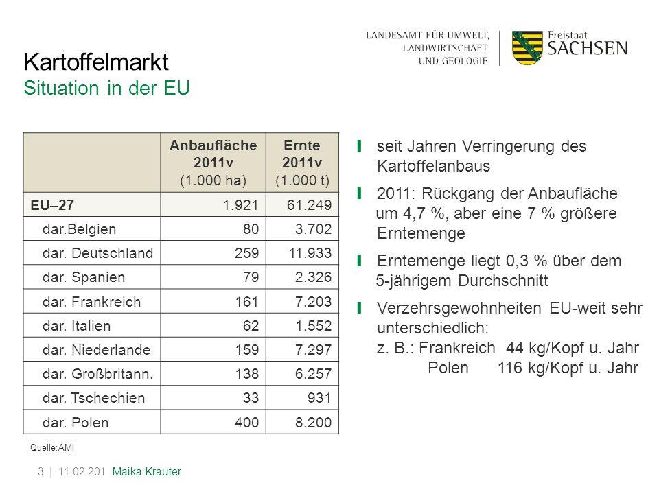 | 11.02.201 Maika Krauter3 Anbaufläche 2011v (1.000 ha) Ernte 2011v (1.000 t) EU–271.92161.249 dar.Belgien803.702 dar.