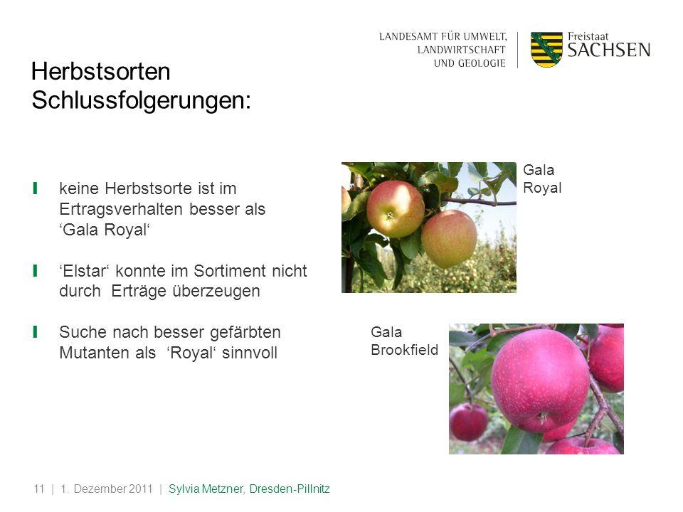 | 1. Dezember 2011 | Sylvia Metzner, Dresden-Pillnitz11 Schlussfolgerungen: keine Herbstsorte ist im Ertragsverhalten besser als Gala Royal Elstar kon