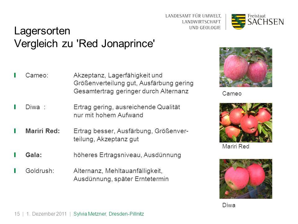 | 1. Dezember 2011 | Sylvia Metzner, Dresden-Pillnitz15 Lagersorten Vergleich zu 'Red Jonaprince' Cameo:Akzeptanz, Lagerfähigkeit und Größenverteilung