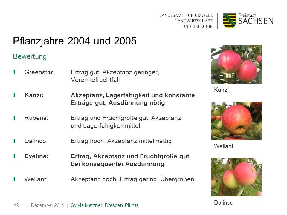 | 1. Dezember 2011 | Sylvia Metzner, Dresden-Pillnitz19 Pflanzjahre 2004 und 2005 Greenstar:Ertrag gut, Akzeptanz geringer, Vorerntefruchtfall Kanzi:A
