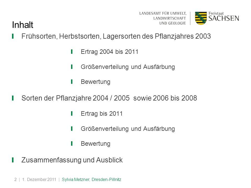 | 1. Dezember 2011 | Sylvia Metzner, Dresden-Pillnitz2 Inhalt Frühsorten, Herbstsorten, Lagersorten des Pflanzjahres 2003 Ertrag 2004 bis 2011 Größenv