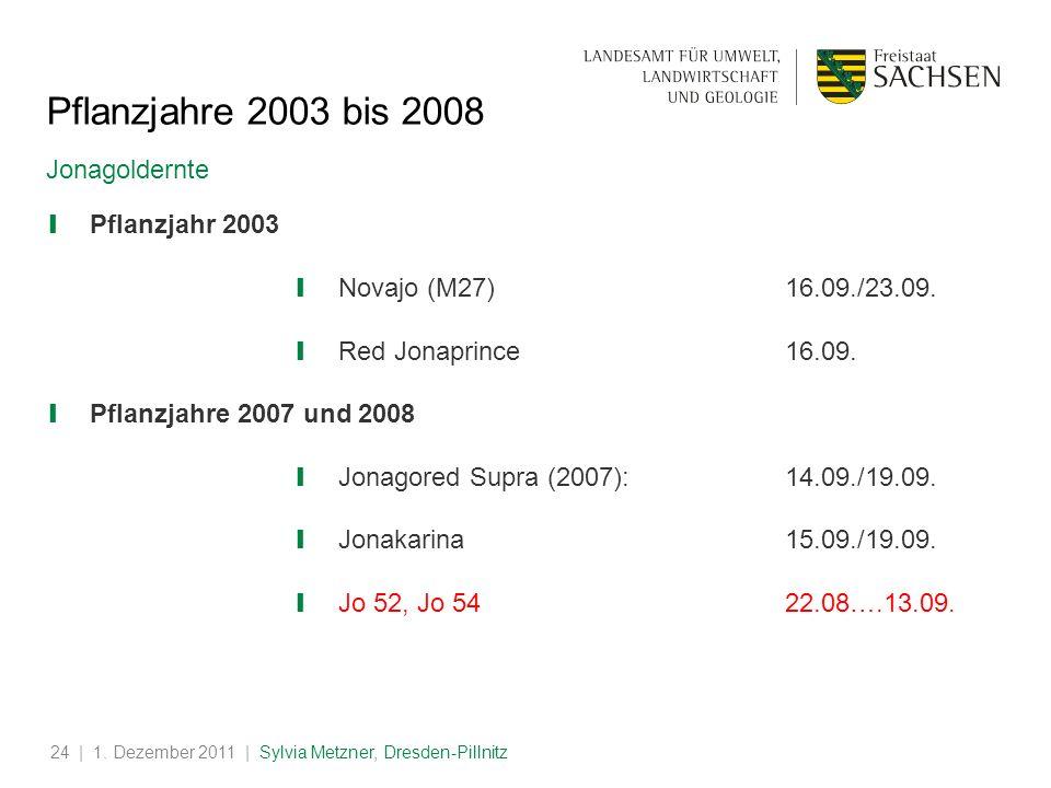 | 1. Dezember 2011 | Sylvia Metzner, Dresden-Pillnitz24 Pflanzjahr 2003 Novajo (M27)16.09./23.09. Red Jonaprince16.09. Pflanzjahre 2007 und 2008 Jonag