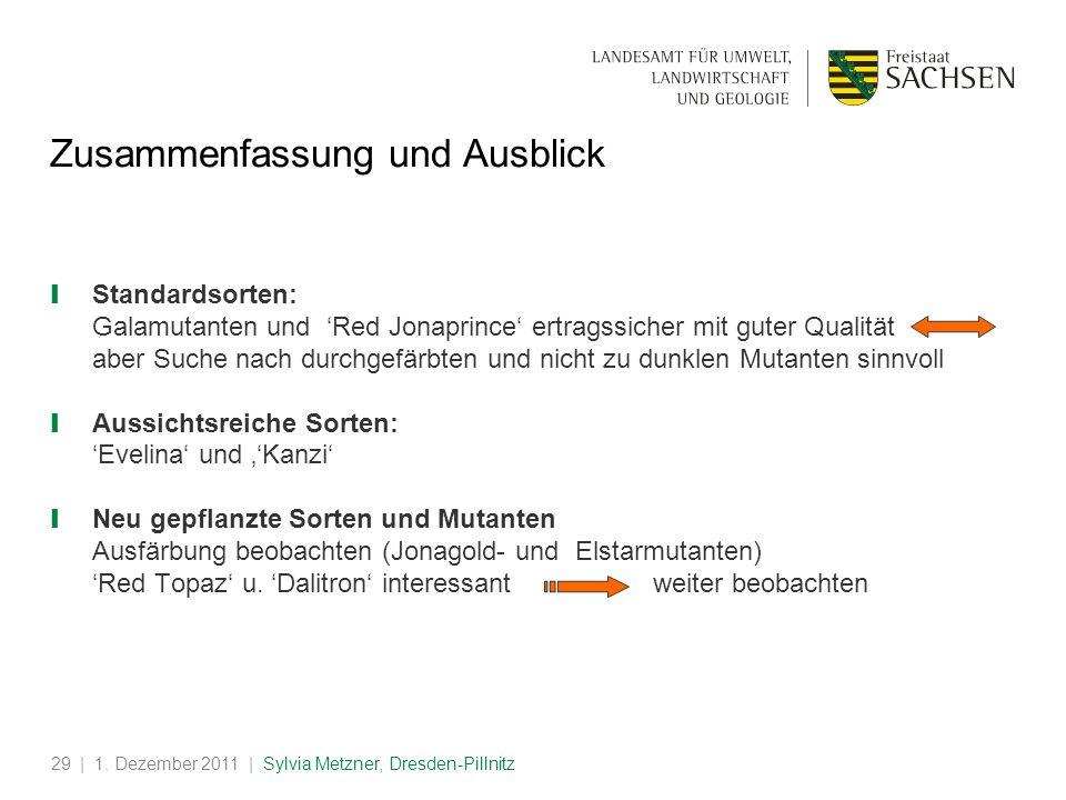 | 1. Dezember 2011 | Sylvia Metzner, Dresden-Pillnitz29 Zusammenfassung und Ausblick Standardsorten: Galamutanten und Red Jonaprince ertragssicher mit
