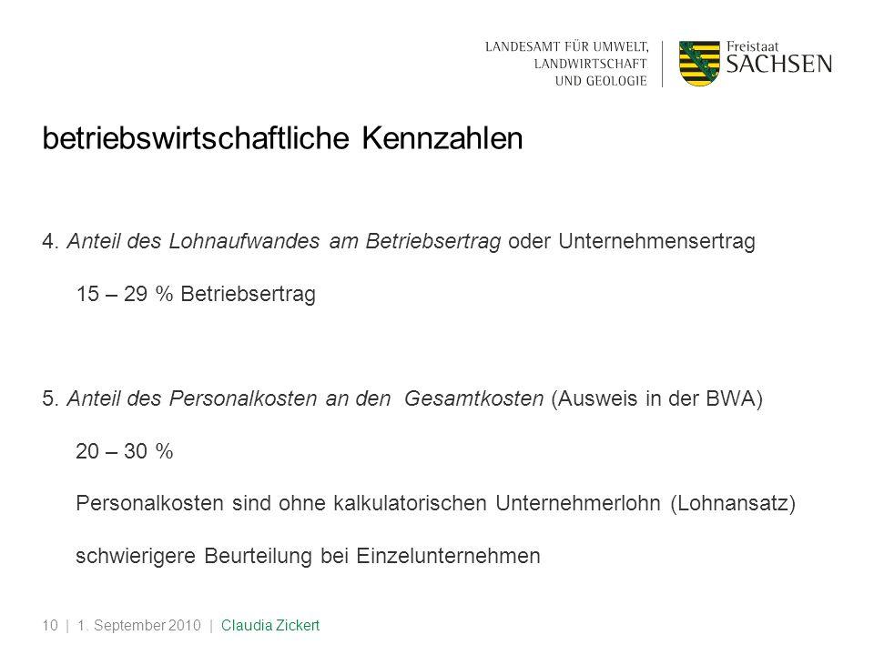 | 1. September 2010 | Claudia Zickert10 betriebswirtschaftliche Kennzahlen 4. Anteil des Lohnaufwandes am Betriebsertrag oder Unternehmensertrag 15 –