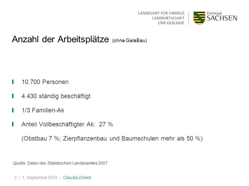 | 1. September 2010 | Claudia Zickert3 Anzahl der Arbeitsplätze (ohne GalaBau) 10.700 Personen 4.430 ständig beschäftigt 1/3 Familien-Ak Anteil Vollbe