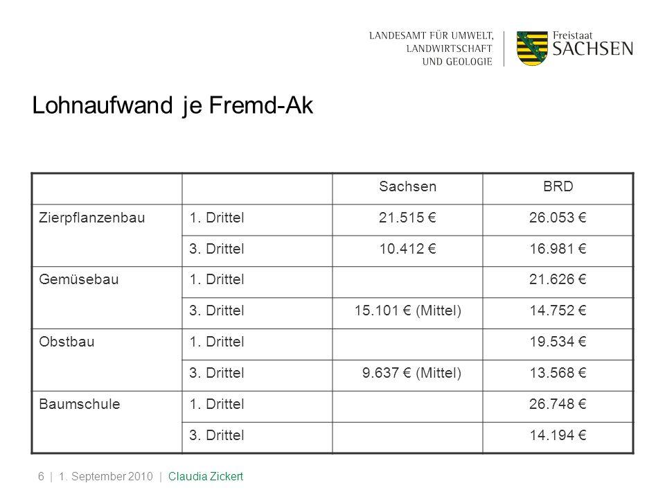 | 1. September 2010 | Claudia Zickert6 Lohnaufwand je Fremd-Ak SachsenBRD Zierpflanzenbau1. Drittel21.515 26.053 3. Drittel10.412 16.981 Gemüsebau1. D