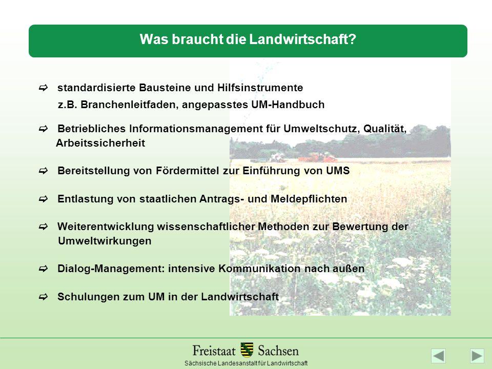 Sächsische Landesanstalt für Landwirtschaft Was braucht die Landwirtschaft? standardisierte Bausteine und Hilfsinstrumente z.B. Branchenleitfaden, ang