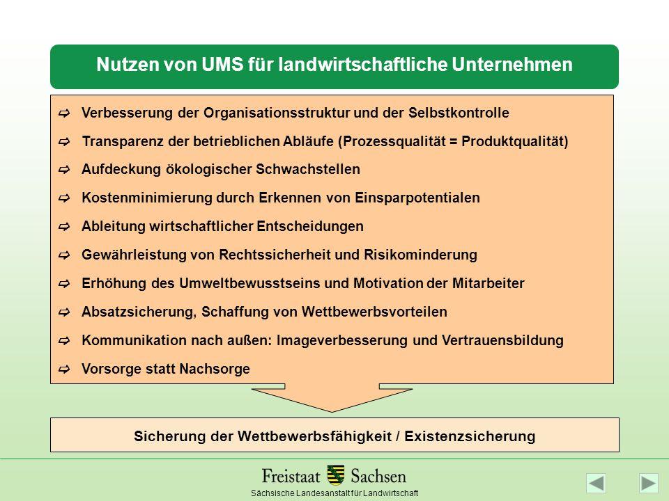 Sächsische Landesanstalt für Landwirtschaft Nutzen von UMS für landwirtschaftliche Unternehmen Transparenz der betrieblichen Abläufe (Prozessqualität