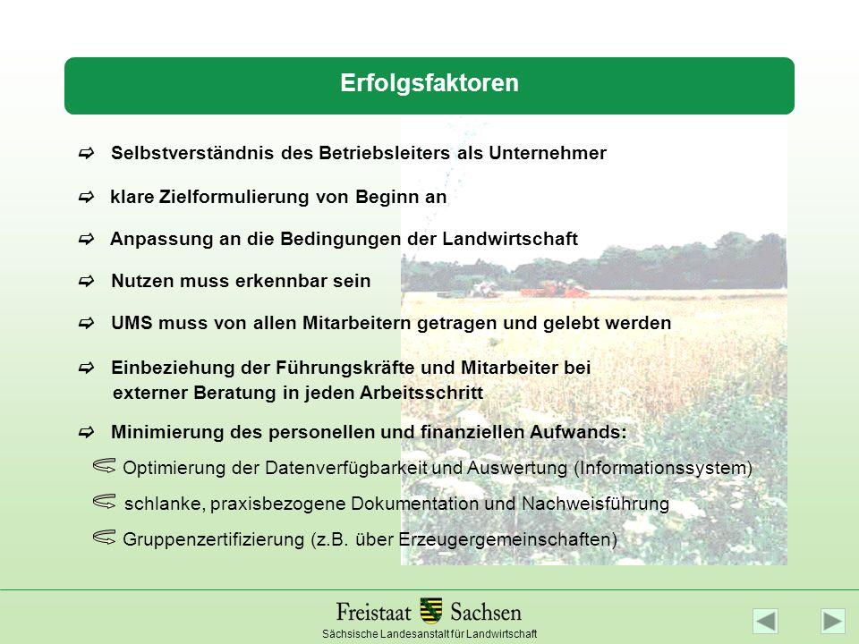 Sächsische Landesanstalt für Landwirtschaft Erfolgsfaktoren klare Zielformulierung von Beginn an Optimierung der Datenverfügbarkeit und Auswertung (In