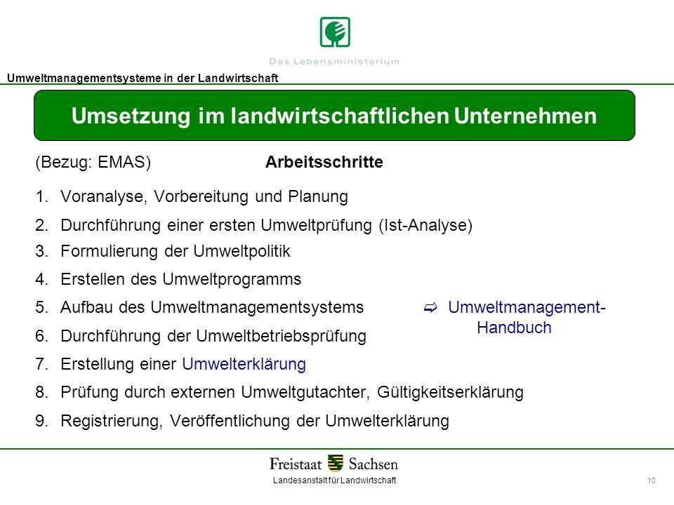 Landesanstalt für Landwirtschaft Umweltmanagement Umweltmanagementsysteme in der Landwirtschaft 10 Umsetzung im landwirtschaftlichen Unternehmen (Bezu