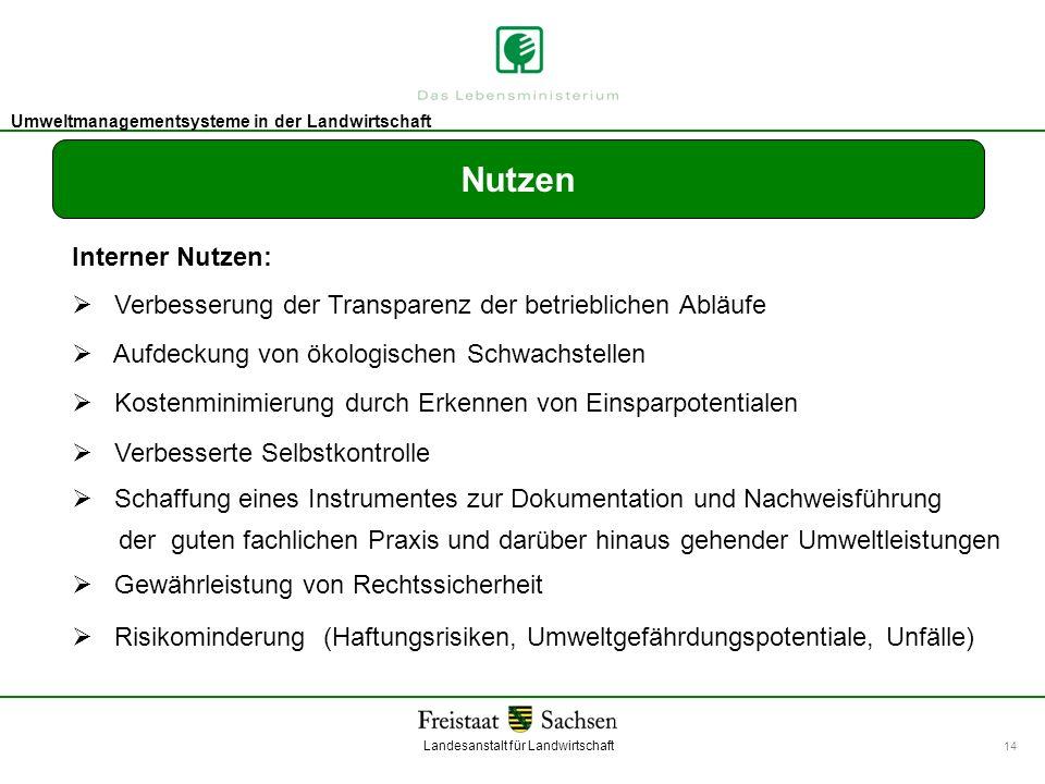 Landesanstalt für Landwirtschaft Umweltmanagement Umweltmanagementsysteme in der Landwirtschaft 14 Nutzen Interner Nutzen: Verbesserung der Transparen