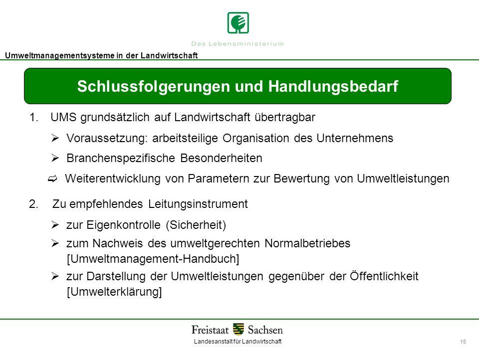 Landesanstalt für Landwirtschaft Umweltmanagement Umweltmanagementsysteme in der Landwirtschaft 16 Schlussfolgerungen und Handlungsbedarf 1. UMS grund