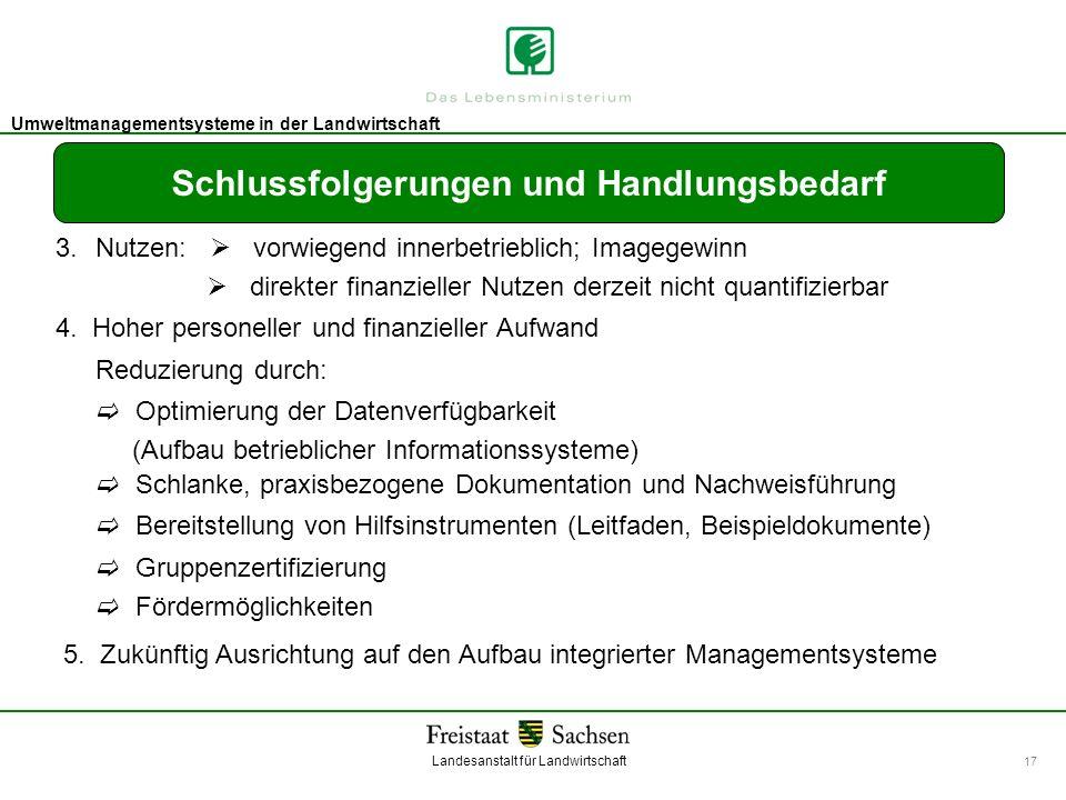 Landesanstalt für Landwirtschaft Umweltmanagement Umweltmanagementsysteme in der Landwirtschaft 17 Schlussfolgerungen und Handlungsbedarf 3.Nutzen: vo