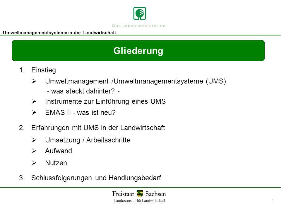 Landesanstalt für Landwirtschaft Umweltmanagement Umweltmanagementsysteme in der Landwirtschaft 2 1. Einstieg Umweltmanagement /Umweltmanagementsystem
