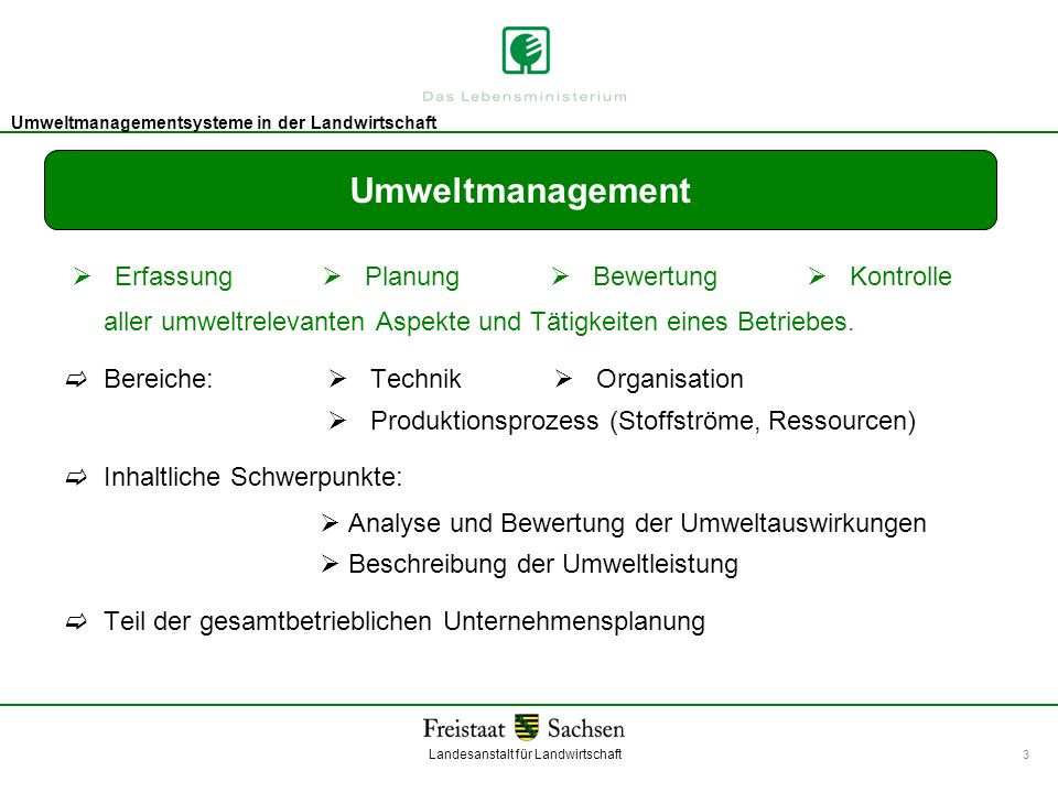 Landesanstalt für Landwirtschaft Umweltmanagement Umweltmanagementsysteme in der Landwirtschaft 3 Erfassung Planung Bewertung Kontrolle aller umweltre
