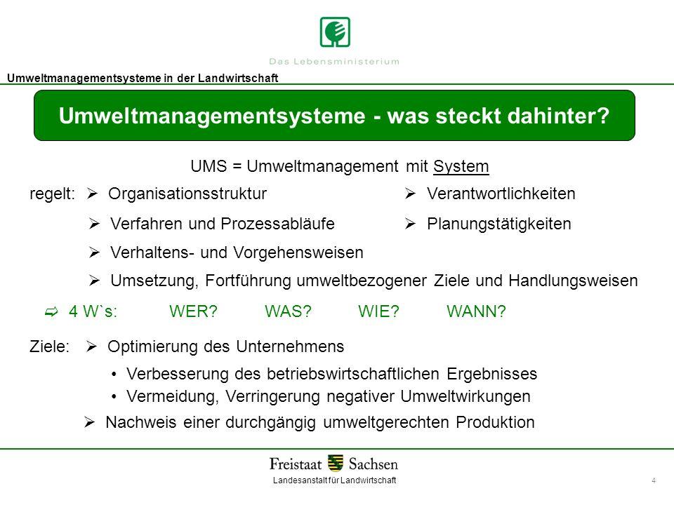 Landesanstalt für Landwirtschaft Umweltmanagement Umweltmanagementsysteme in der Landwirtschaft 4 Umweltmanagementsysteme - was steckt dahinter? UMS =