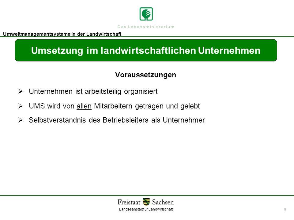 Landesanstalt für Landwirtschaft Umweltmanagement Umweltmanagementsysteme in der Landwirtschaft 9 Umsetzung im landwirtschaftlichen Unternehmen Voraus