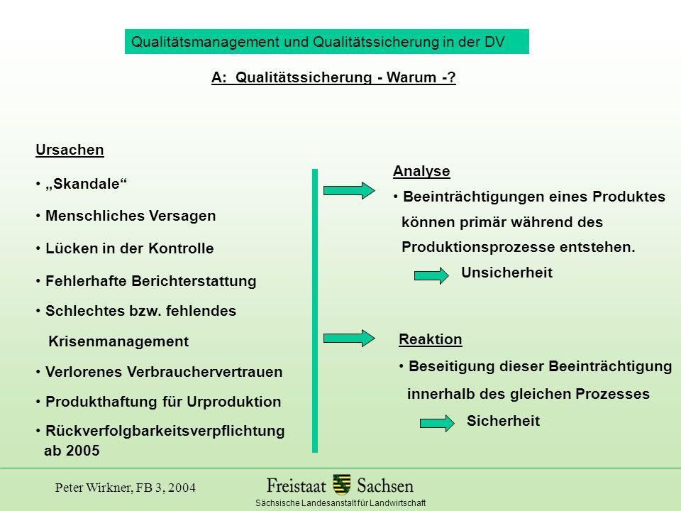 Sächsische Landesanstalt für Landwirtschaft Peter Wirkner, FB 3, 2004 A: Qualitätssicherung - Warum -.