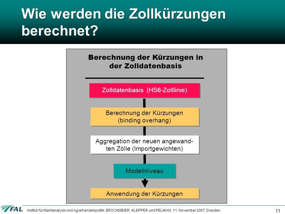Institut für Marktanalysis und Agrarhandelspolitik, BROCKMEIER, KLEPPER und PELIKAN, 11. November 2007, Dresden 11 Wie werden die Zollkürzungen berech