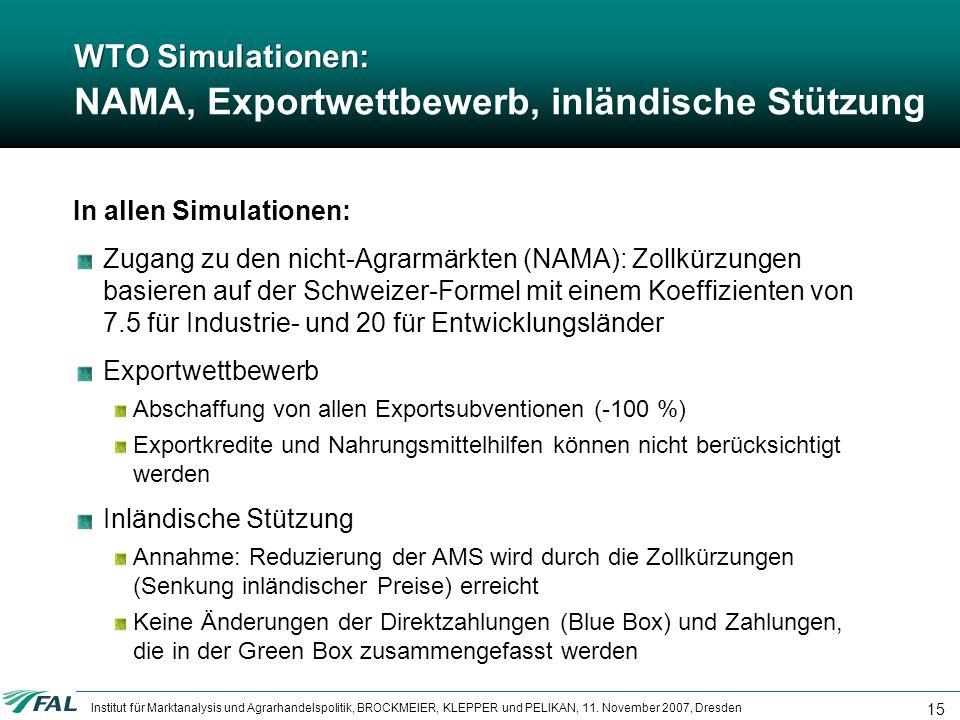 Institut für Marktanalysis und Agrarhandelspolitik, BROCKMEIER, KLEPPER und PELIKAN, 11. November 2007, Dresden 15 WTO Simulationen: NAMA, Exportwettb