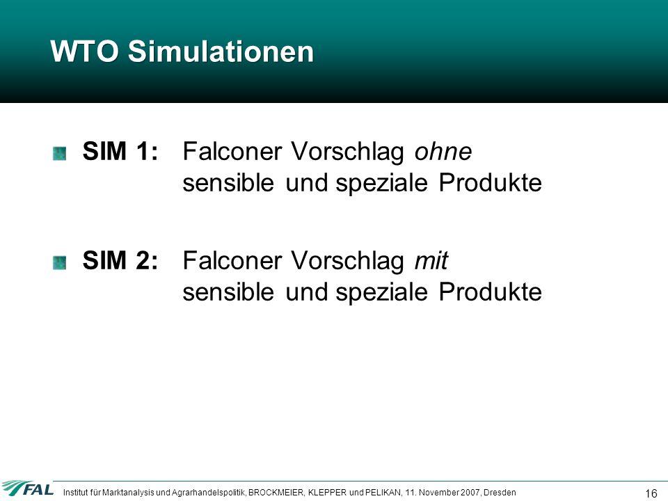 Institut für Marktanalysis und Agrarhandelspolitik, BROCKMEIER, KLEPPER und PELIKAN, 11. November 2007, Dresden 16 WTO Simulationen SIM 1:Falconer Vor