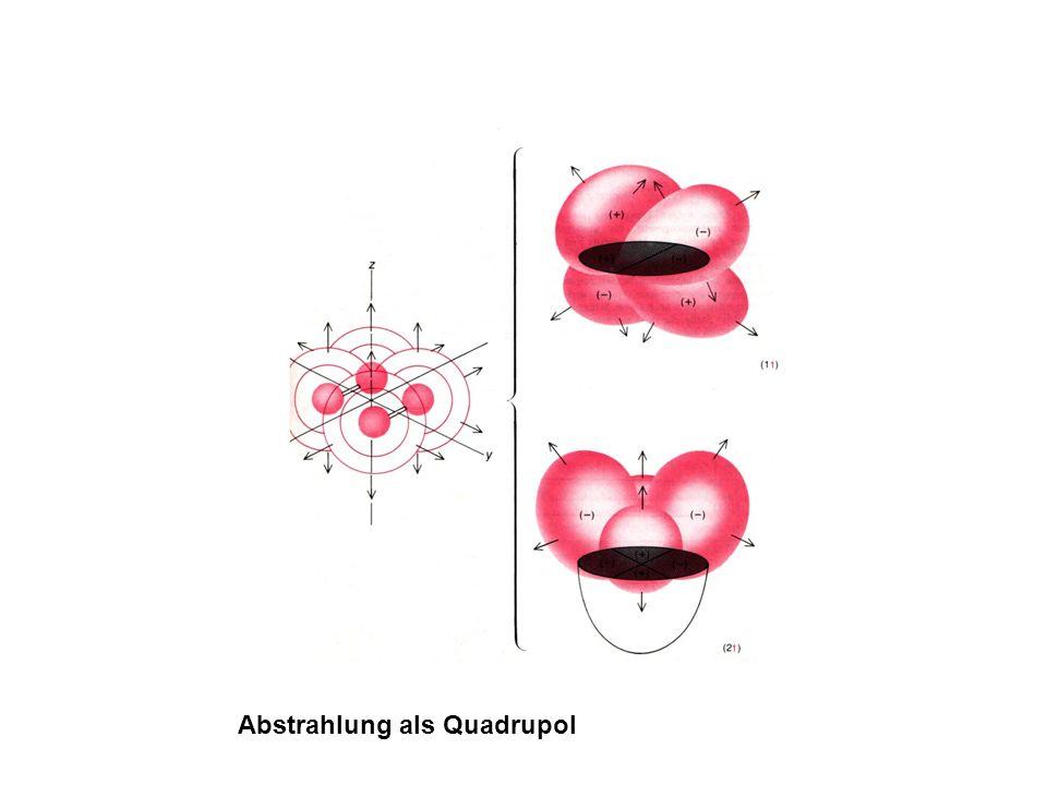 Abstrahlung als Quadrupol