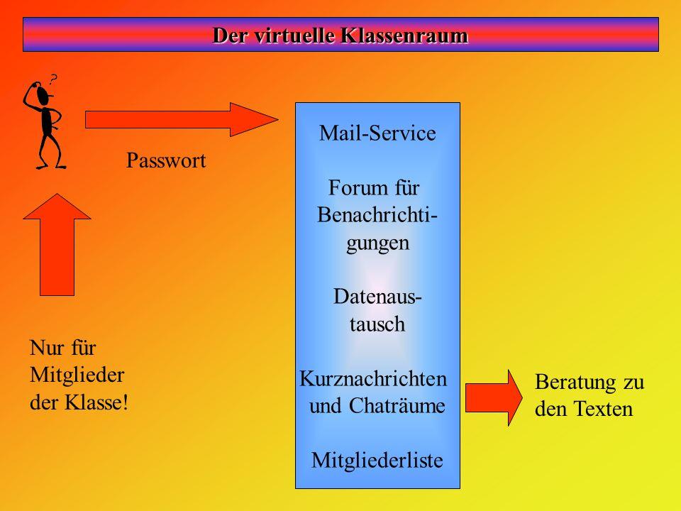 Der virtuelle Klassenraum Passwort Mail-Service Forum für Benachrichti- gungen Datenaus- tausch Kurznachrichten und Chaträume Mitgliederliste Nur für Mitglieder der Klasse.