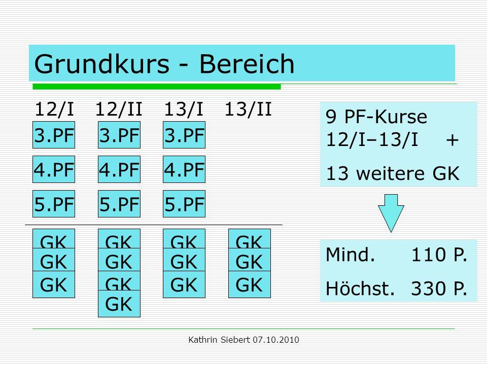 Kathrin Siebert 07.10.2010 Grundkurs - Bereich 12/I 12/II 13/I 13/II 9 PF-Kurse 12/I–13/I + 13 weitere GK Mind.