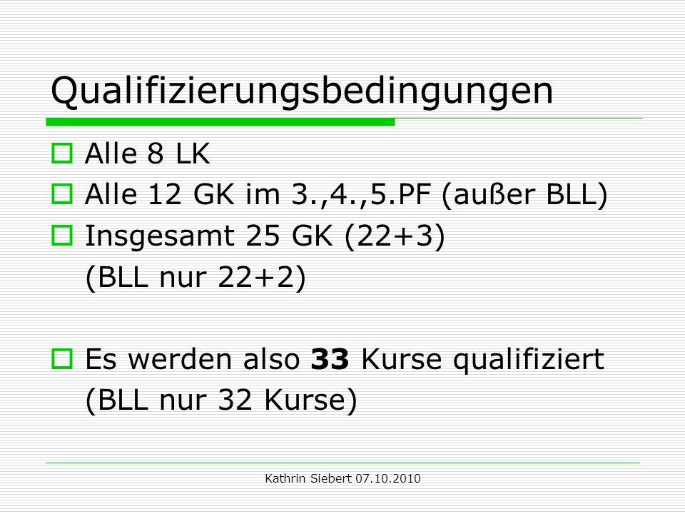 Kathrin Siebert 07.10.2010 Qualifizierungsbedingungen Alle 8 LK Alle 12 GK im 3.,4.,5.PF (außer BLL) Insgesamt 25 GK (22+3) (BLL nur 22+2) Es werden also 33 Kurse qualifiziert (BLL nur 32 Kurse)