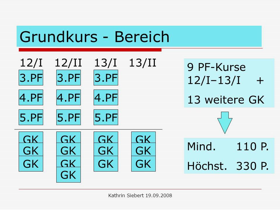 Kathrin Siebert 19.09.2008 Grundkurs - Bereich 12/I 12/II 13/I 13/II 9 PF-Kurse 12/I–13/I + 13 weitere GK Mind.